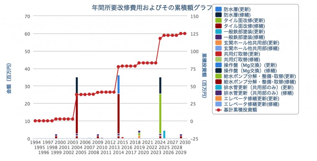 xmodel_graph